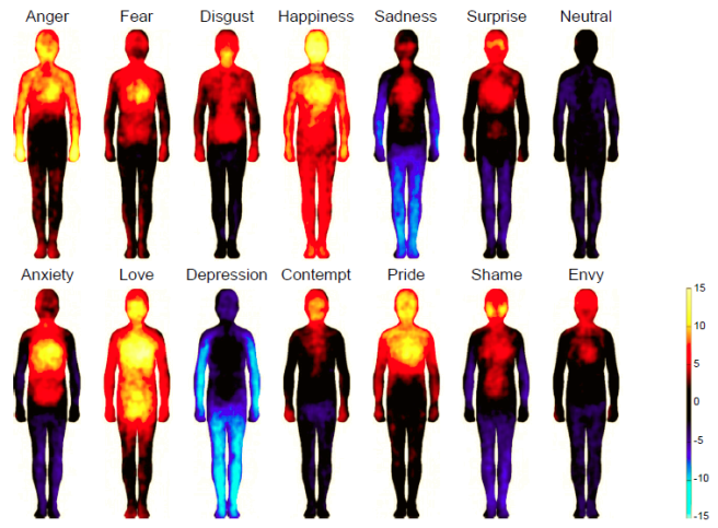 body-map-of-emotions