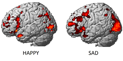 happysadbrainactivity_400x200
